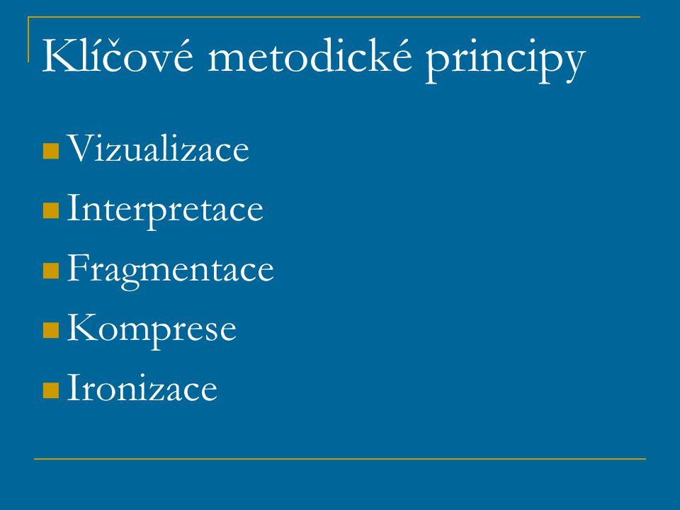 Klíčové metodické principy Vizualizace Interpretace Fragmentace Komprese Ironizace