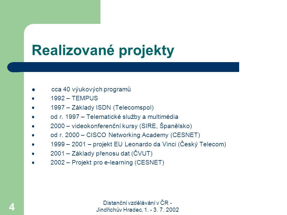 Distanční vzdělávání v ČR - Jindřichův Hradec, 1. - 3. 7. 2002 4 Realizované projekty cca 40 výukových programů  1992 – TEMPUS  1997 – Základy ISDN