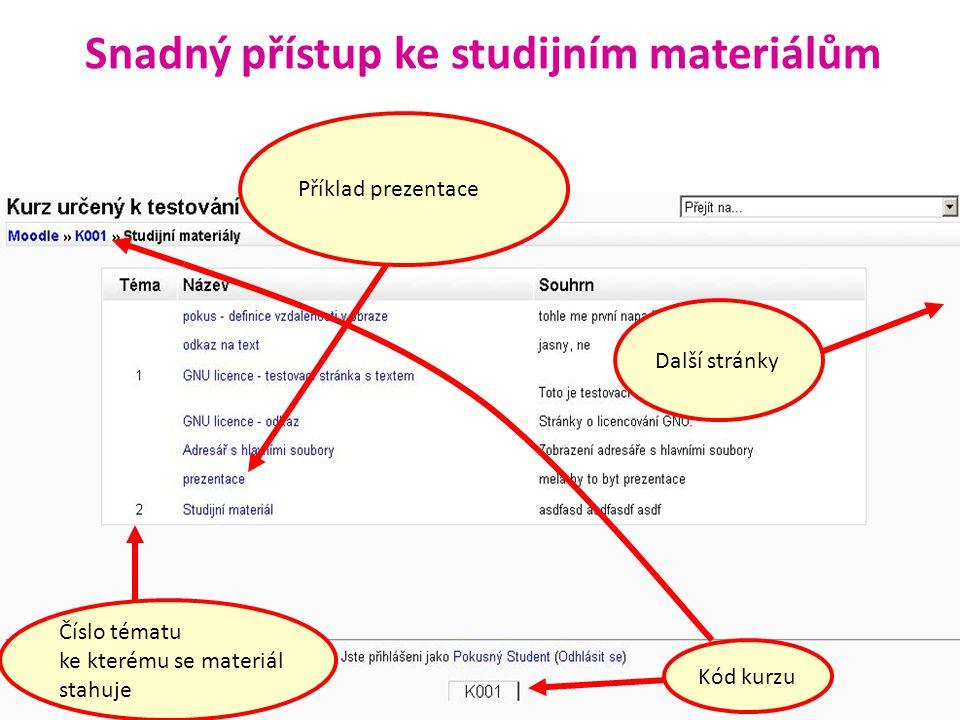 Snadný přístup ke studijním materiálům Číslo tématu ke kterému se materiál stahuje Kód kurzu Příklad prezentace Další stránky