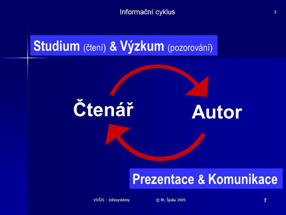 VOŠIS - Infosystémy © M.