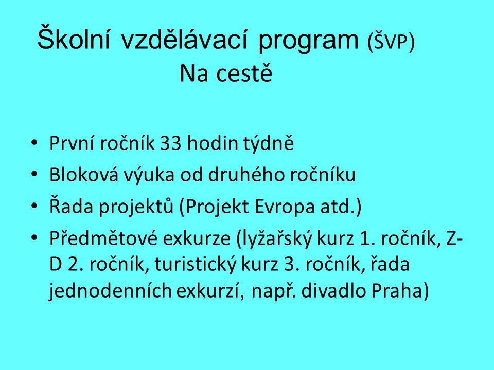 Školní vzdělávací program ( ŠVP ) Na cestě První ročník 33 hodin týdně Bloková výuka od druhého ročníku Řada projektů (Projekt Evropa atd.) Předmětové