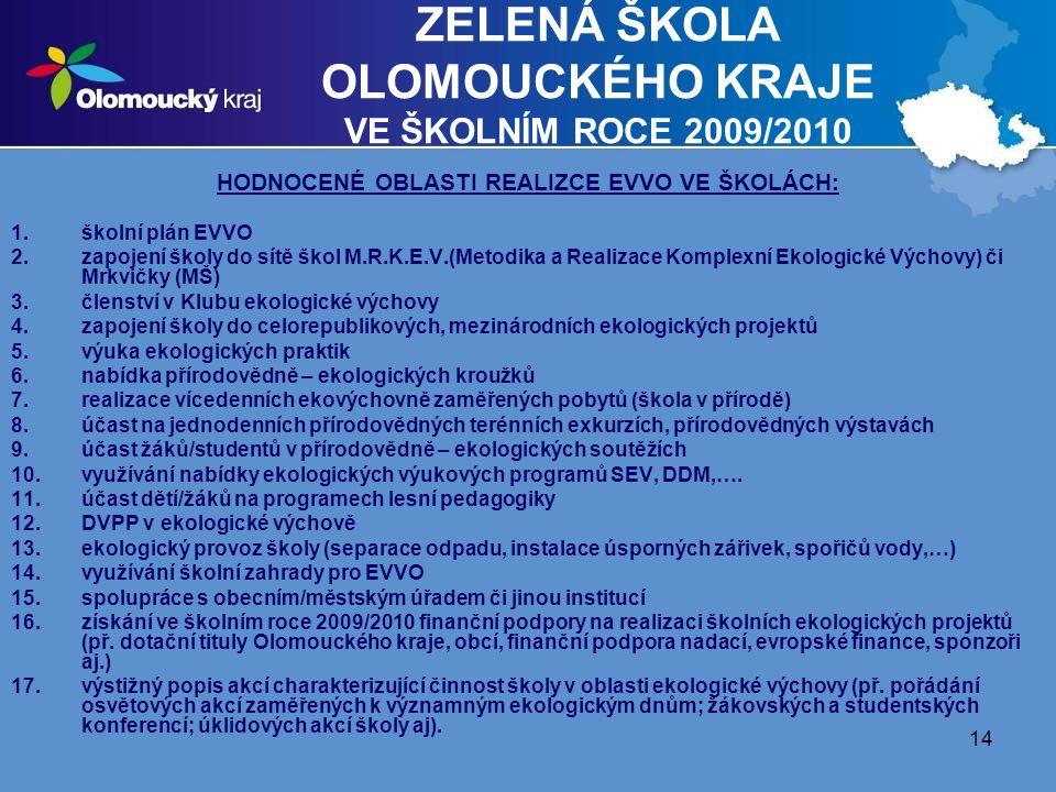 14 ZELENÁ ŠKOLA OLOMOUCKÉHO KRAJE VE ŠKOLNÍM ROCE 2009/2010 HODNOCENÉ OBLASTI REALIZCE EVVO VE ŠKOLÁCH: 1.školní plán EVVO 2.zapojení školy do sítě škol M.R.K.E.V.(Metodika a Realizace Komplexní Ekologické Výchovy) či Mrkvičky (MŠ) 3.členství v Klubu ekologické výchovy 4.zapojení školy do celorepublikových, mezinárodních ekologických projektů 5.výuka ekologických praktik 6.nabídka přírodovědně – ekologických kroužků 7.realizace vícedenních ekovýchovně zaměřených pobytů (škola v přírodě) 8.účast na jednodenních přírodovědných terénních exkurzích, přírodovědných výstavách 9.účast žáků/studentů v přírodovědně – ekologických soutěžích 10.využívání nabídky ekologických výukových programů SEV, DDM,….