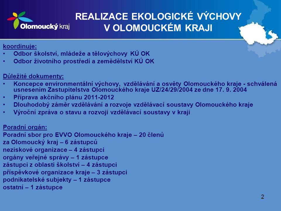 2 REALIZACE EKOLOGICKÉ VÝCHOVY V OLOMOUCKÉM KRAJI koordinuje: Odbor školství, mládeže a tělovýchovy KÚ OK Odbor životního prostředí a zemědělství KÚ OK Důležité dokumenty: Koncepce environmentální výchovy, vzdělávání a osvěty Olomouckého kraje - schválená usnesením Zastupitelstva Olomouckého kraje UZ/24/29/2004 ze dne 17.