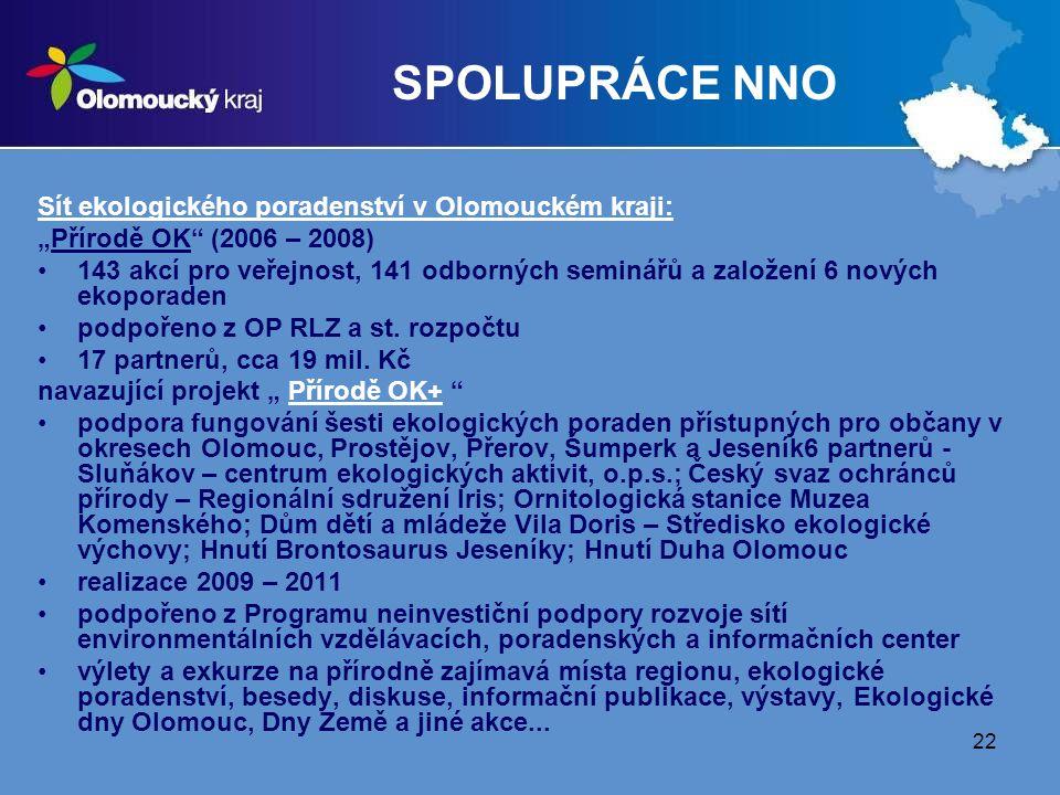 """22 SPOLUPRÁCE NNO Sít ekologického poradenství v Olomouckém kraji: """"Přírodě OK (2006 – 2008) 143 akcí pro veřejnost, 141 odborných seminářů a založení 6 nových ekoporaden podpořeno z OP RLZ a st."""