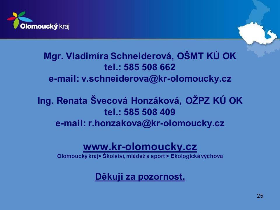 25 Mgr. Vladimíra Schneiderová, OŠMT KÚ OK tel.: 585 508 662 e-mail: v.schneiderova@kr-olomoucky.cz Ing. Renata Švecová Honzáková, OŽPZ KÚ OK tel.: 58