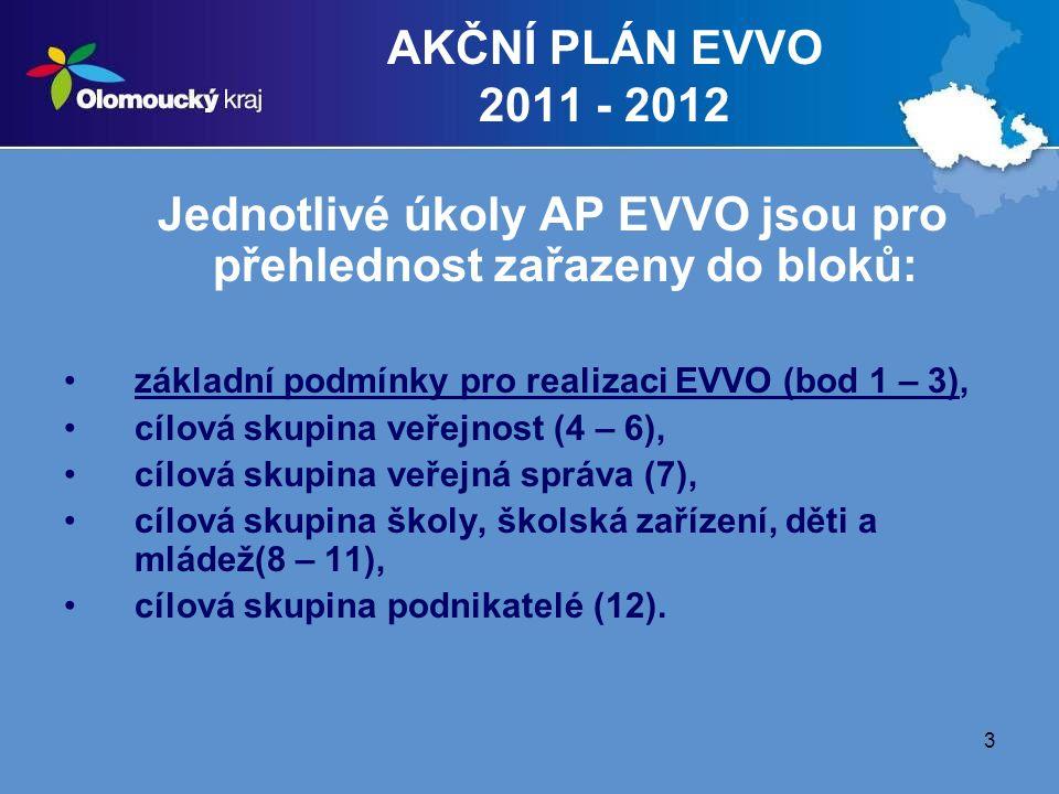 3 AKČNÍ PLÁN EVVO 2011 - 2012 Jednotlivé úkoly AP EVVO jsou pro přehlednost zařazeny do bloků: základní podmínky pro realizaci EVVO (bod 1 – 3), cílov