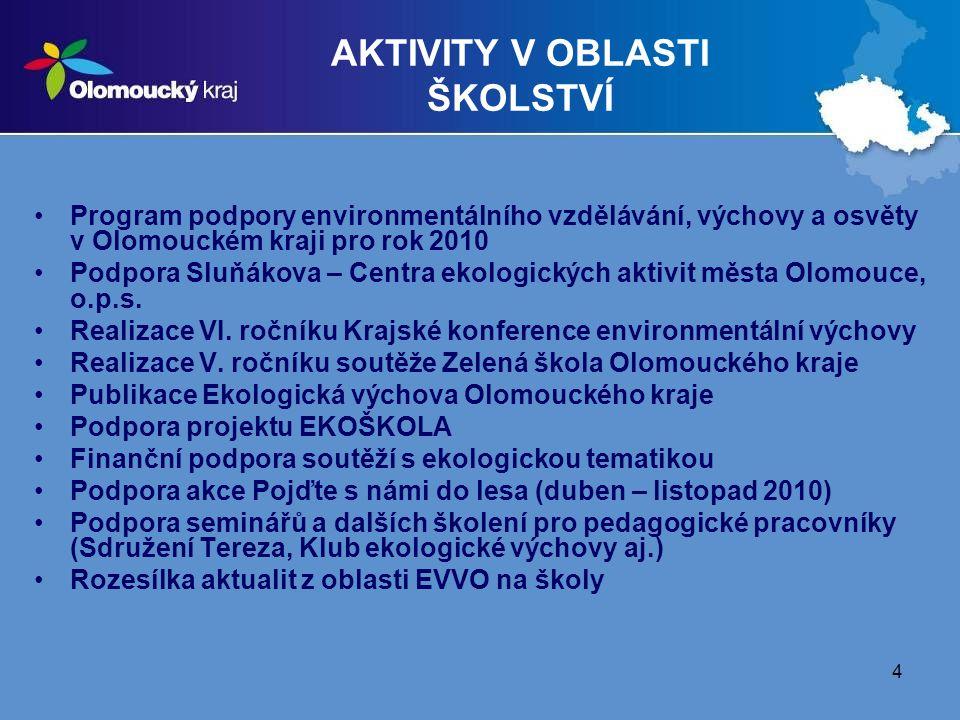 4 AKTIVITY V OBLASTI ŠKOLSTVÍ Program podpory environmentálního vzdělávání, výchovy a osvěty v Olomouckém kraji pro rok 2010 Podpora Sluňákova – Centr