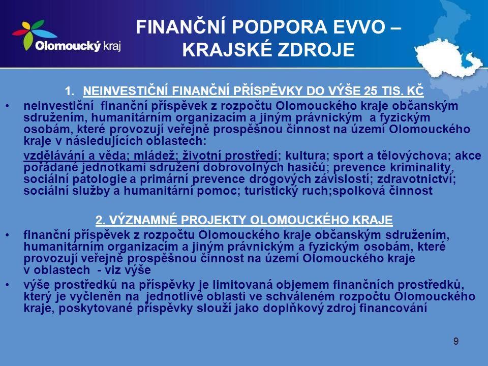 9 FINANČNÍ PODPORA EVVO – KRAJSKÉ ZDROJE 1.NEINVESTIČNÍ FINANČNÍ PŘÍSPĚVKY DO VÝŠE 25 TIS. KČ neinvestiční finanční příspěvek z rozpočtu Olomouckého k