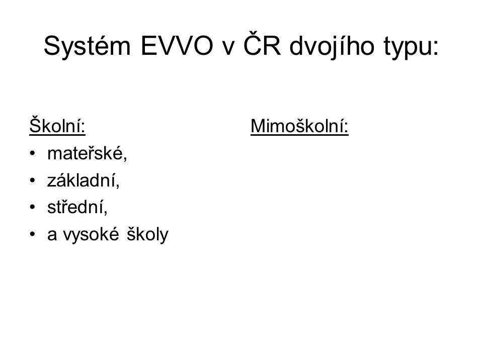 Systém EVVO v ČR dvojího typu: Školní: mateřské, základní, střední, a vysoké školy Mimoškolní:
