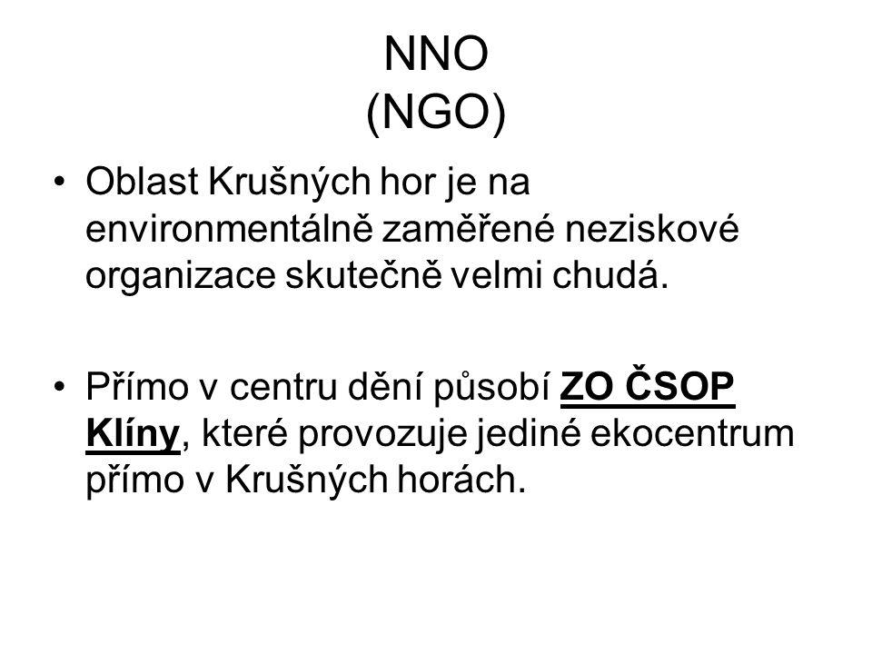 NNO (NGO) Oblast Krušných hor je na environmentálně zaměřené neziskové organizace skutečně velmi chudá. Přímo v centru dění působí ZO ČSOP Klíny, kter