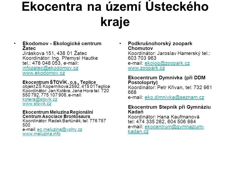 Ekocentra na území Ústeckého kraje Ekodomov - Ekologické centrum Žatec Jiráskova 151, 438 01 Žatec Koordinátor: Ing. Přemysl Hautke tel.: 478 048 053,