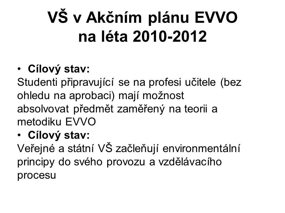 VŠ v Akčním plánu EVVO na léta 2010-2012 Cílový stav: Studenti připravující se na profesi učitele (bez ohledu na aprobaci) mají možnost absolvovat pře