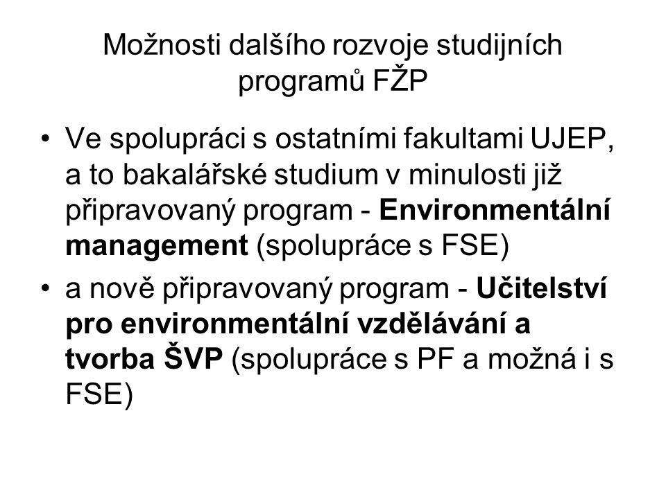 Možnosti dalšího rozvoje studijních programů FŽP Ve spolupráci s ostatními fakultami UJEP, a to bakalářské studium v minulosti již připravovaný progra