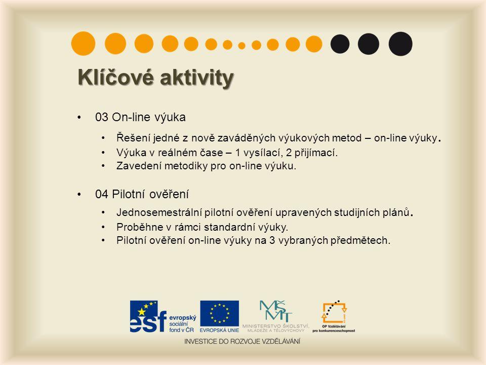 Klíčové aktivity 05 Hodnocení zkušeností a přínosu projektu Interní oponentura - dotazníkový průzkum.
