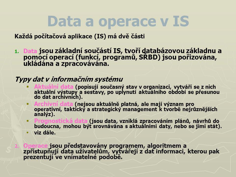 Data a operace v IS Každá počítačová aplikace (IS) má dvě části 1. 1. Data jsou základní součástí IS, tvoří databázovou základnu a pomocí operací (fun