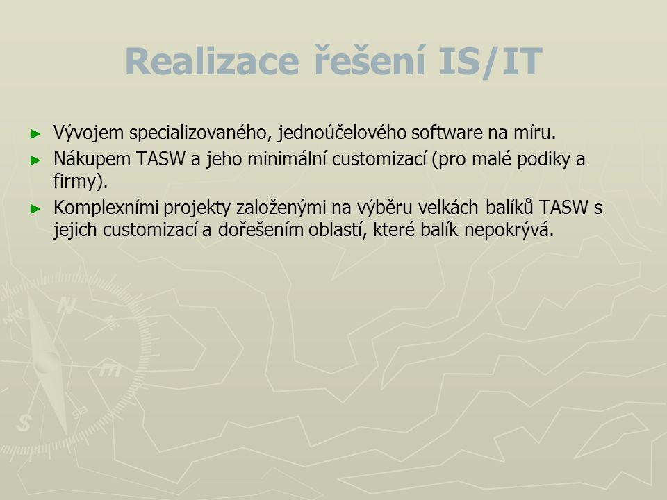 Realizace řešení IS/IT ► ► Vývojem specializovaného, jednoúčelového software na míru. ► ► Nákupem TASW a jeho minimální customizací (pro malé podiky a