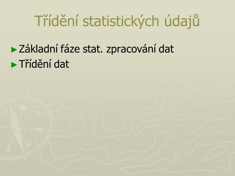 Třídění statistických údajů ► ► Základní fáze stat. zpracování dat ► ► Třídění dat