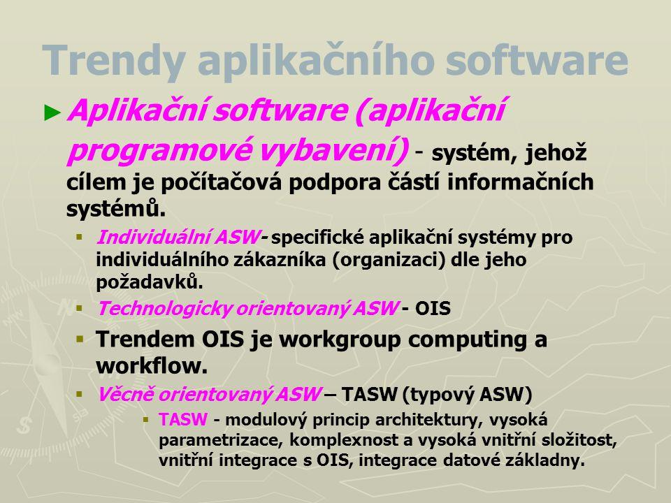 Trendy aplikačního software ► ► Aplikační software (aplikační programové vybavení) - systém, jehož cílem je počítačová podpora částí informačních syst