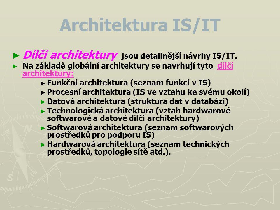 Architektura IS/IT ► ► Dílčí architektury jsou detailnější návrhy IS/IT. ► ► Na základě globální architektury se navrhují tyto dílčí architektury: ► ►