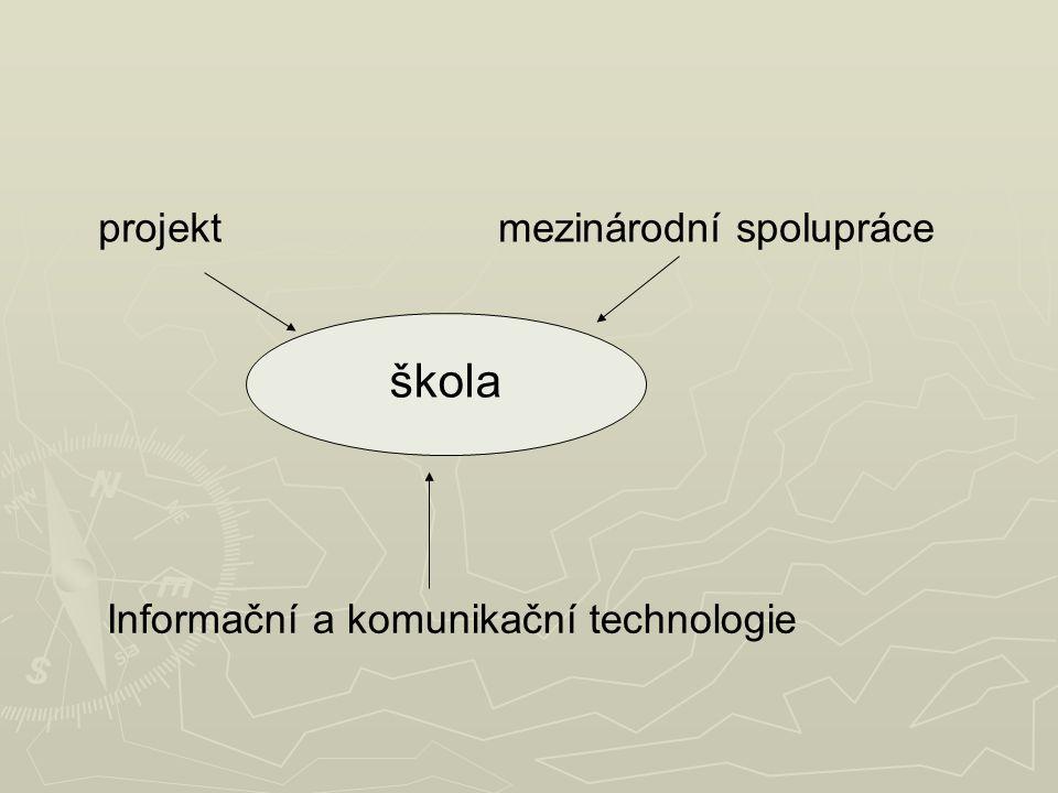 škola projektmezinárodní spolupráce Informační a komunikační technologie