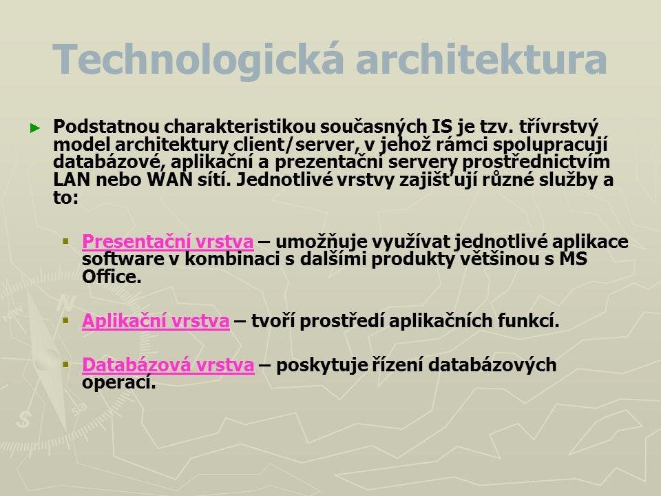 Technologická architektura ► ► Podstatnou charakteristikou současných IS je tzv. třívrstvý model architektury client/server, v jehož rámci spolupracuj