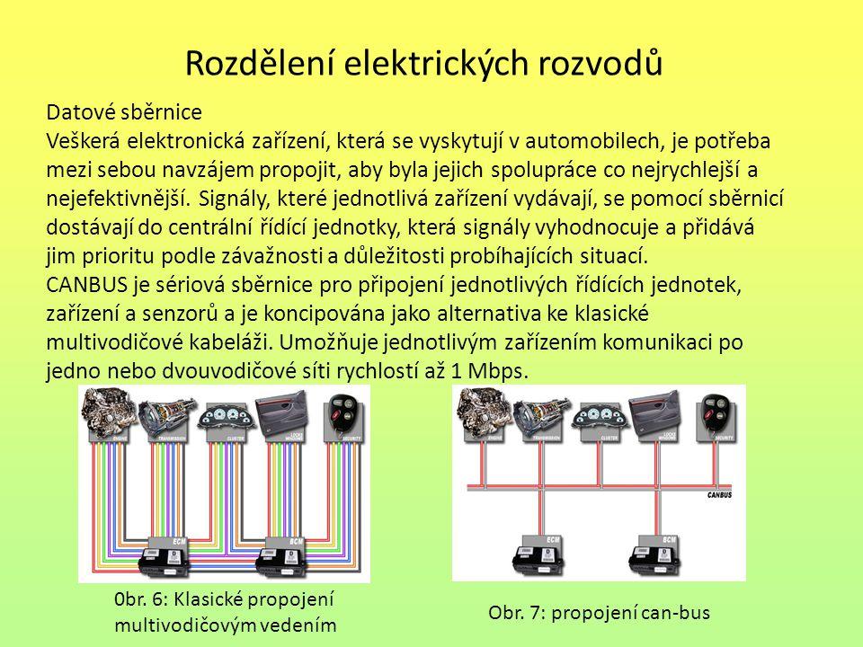 Rozdělení elektrických rozvodů Datové sběrnice Veškerá elektronická zařízení, která se vyskytují v automobilech, je potřeba mezi sebou navzájem propoj