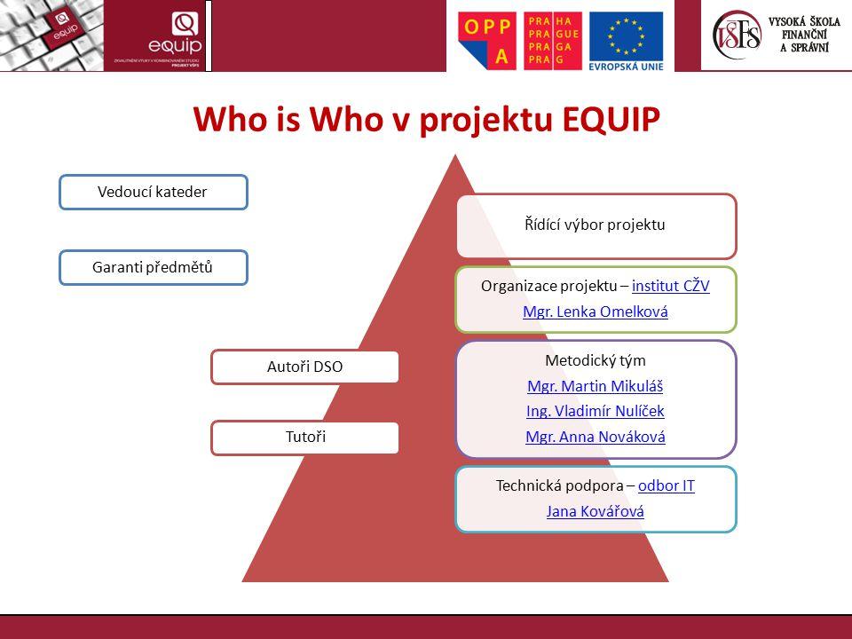 Who is Who v projektu EQUIP Řídící výbor projektu Organizace projektu – institut CŽVinstitut CŽV Mgr. Lenka Omelková Metodický tým Mgr. Martin Mikuláš