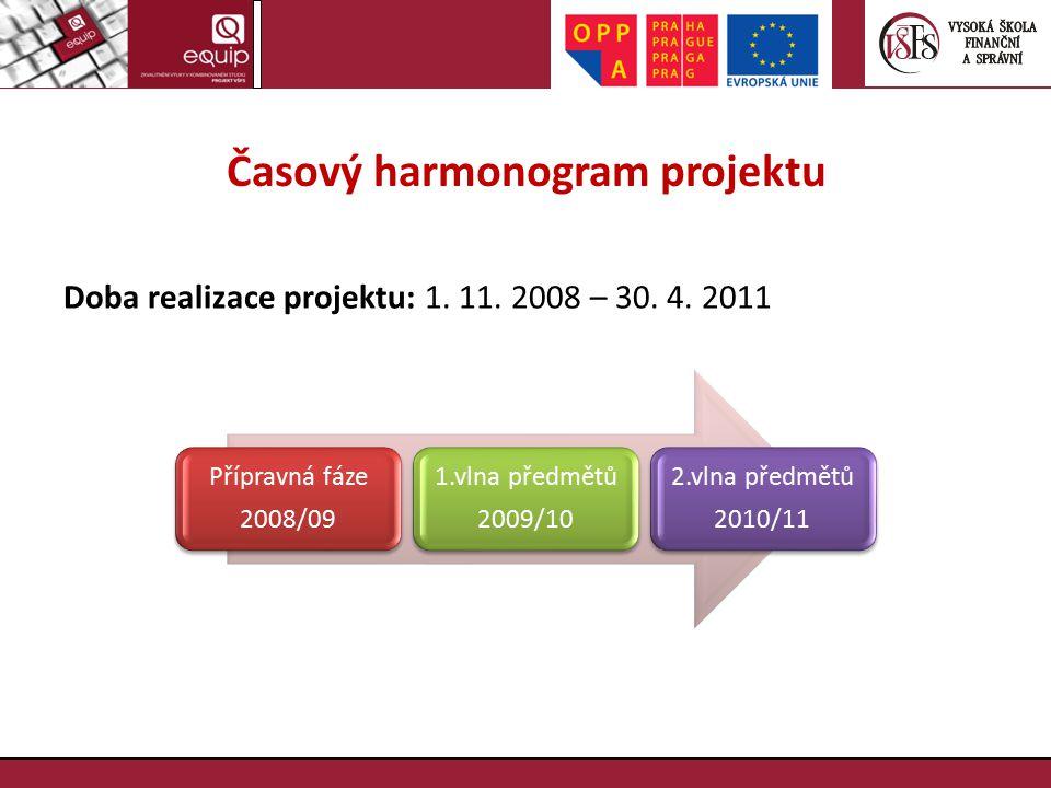 Časový harmonogram projektu Doba realizace projektu: 1. 11. 2008 – 30. 4. 2011 Přípravná fáze 2008/09 1.vlna předmětů 2009/10 2.vlna předmětů 2010/11