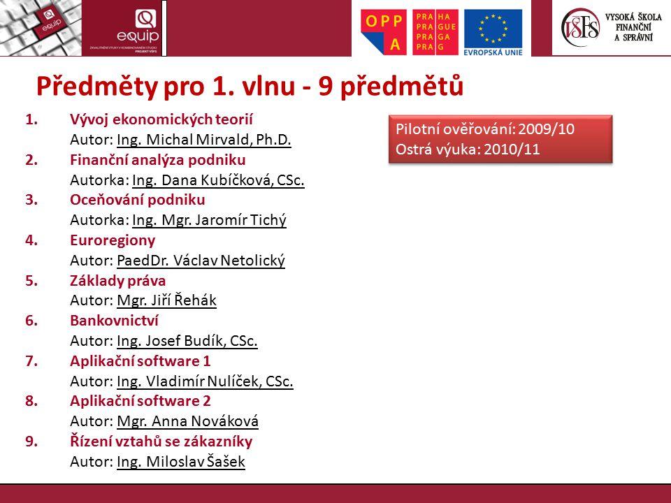 Předměty pro 2.vlnu - 16 předmětů Katedra marketingové komunikace: 1.Podpora prodeje PhDr.
