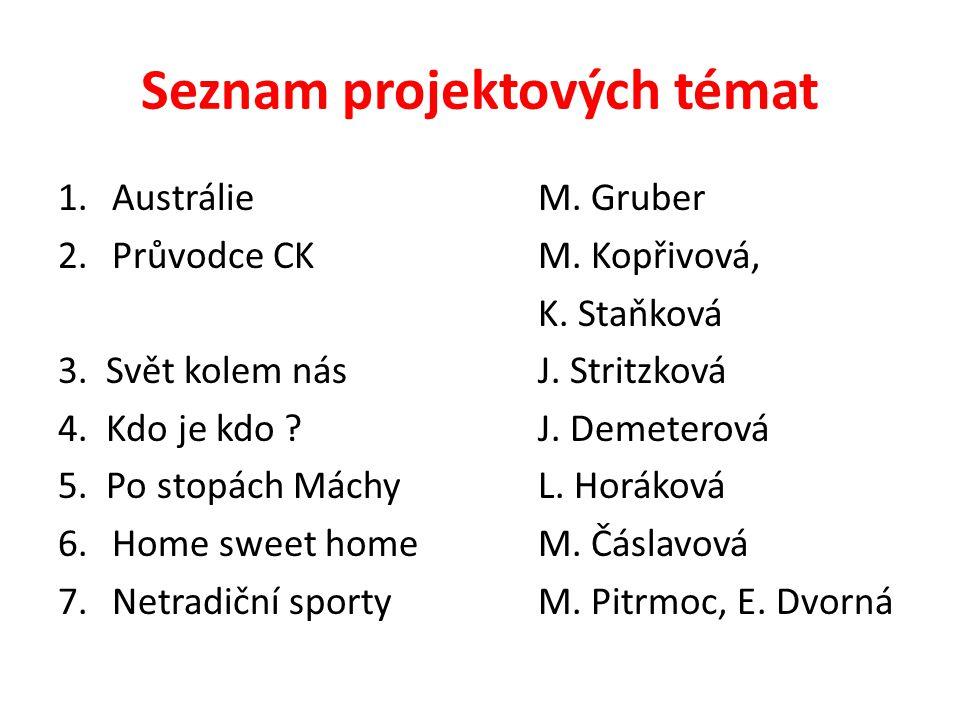 Seznam projektových témat 1.Austrálie M. Gruber 2.Průvodce CK M. Kopřivová, K. Staňková 3. Svět kolem násJ. Stritzková 4. Kdo je kdo ?J. Demeterová 5.