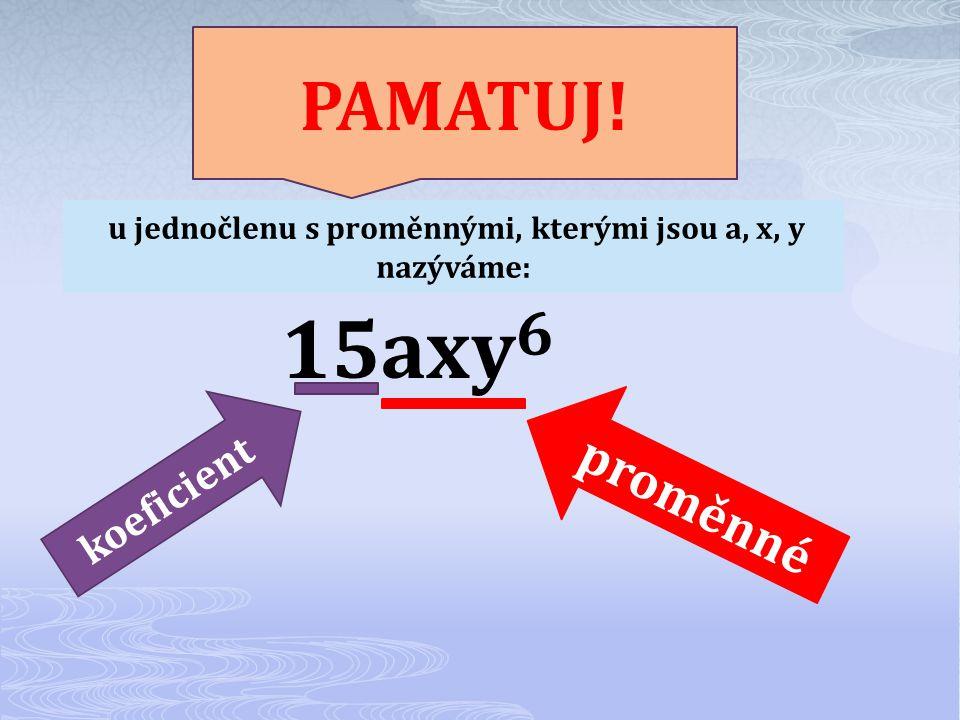 15axy 6 PAMATUJ! koeficient proměnné u jednočlenu s proměnnými, kterými jsou a, x, y nazýváme: