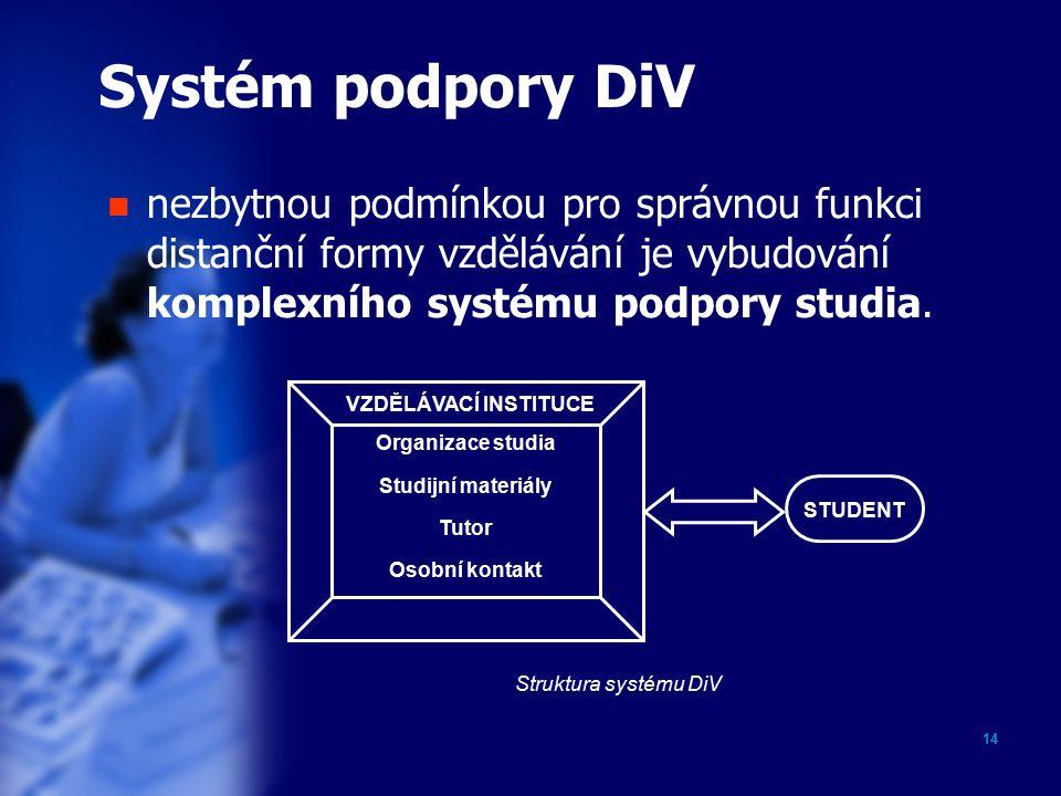 14 Systém podpory DiV nezbytnou podmínkou pro správnou funkci distanční formy vzdělávání je vybudování komplexního systému podpory studia.