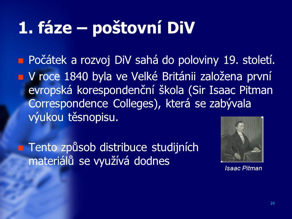 24 1. fáze – poštovní DiV Počátek a rozvoj DiV sahá do poloviny 19.