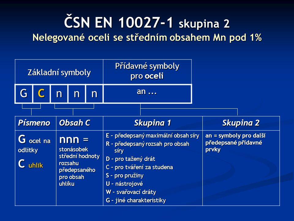 ČSN EN 10027-1 skupina 2 Nelegované oceli se středním obsahem Mn pod 1% Základní symboly Přídavné symboly pro oceli GCnnn an... Písmeno Obsah C Skupin