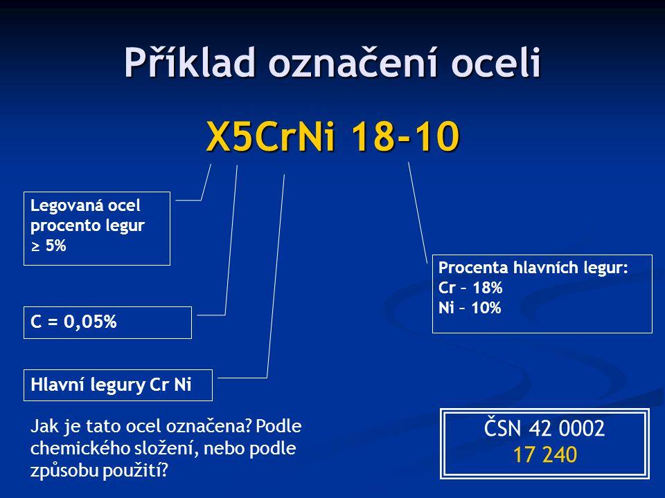 Příklad označení oceli X5CrNi 18-10 Legovaná ocel procento legur ≥ 5% C = 0,05% Hlavní legury Cr Ni Procenta hlavních legur: Cr – 18% Ni – 10% ČSN 42