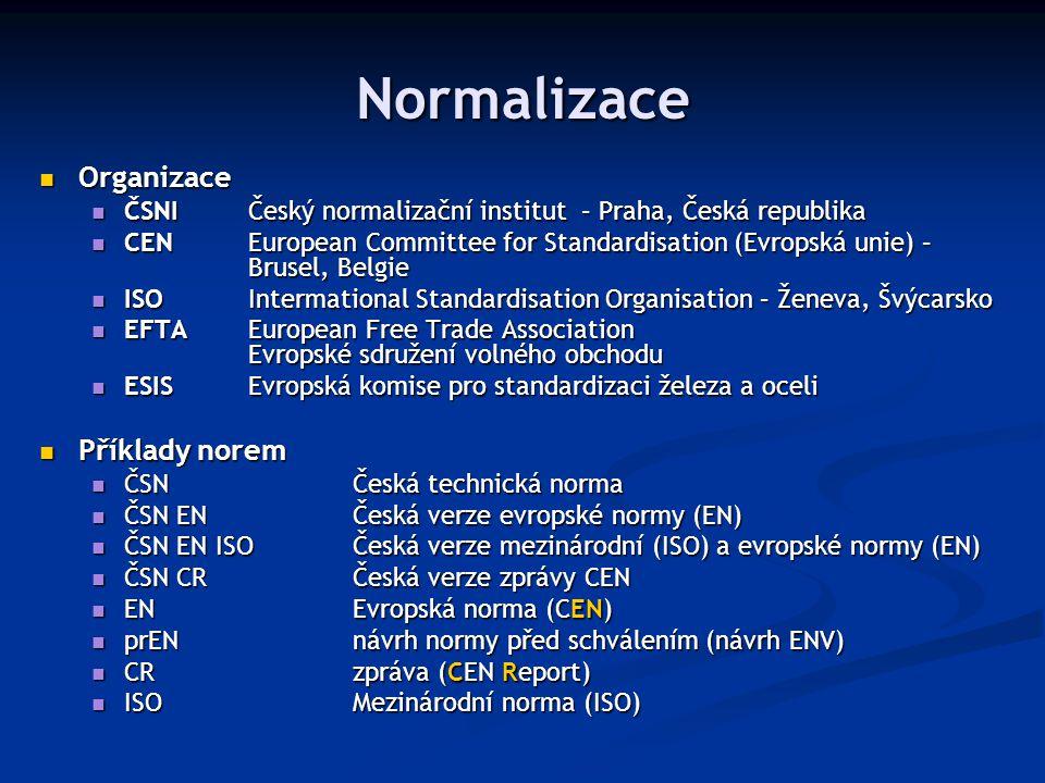 Normalizace Organizace Organizace ČSNIČeský normalizační institut – Praha, Česká republika ČSNIČeský normalizační institut – Praha, Česká republika CE