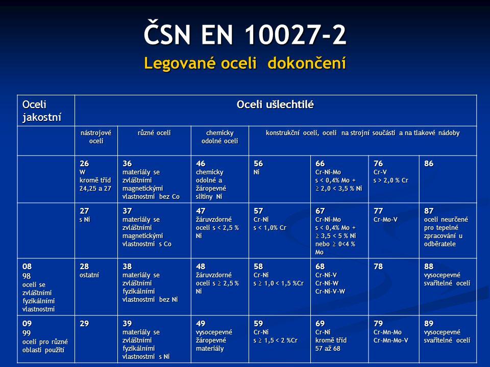 ČSN EN 10027-2 Legované oceli dokončení Oceli jakostní Oceli ušlechtilé nástrojové oceli různé oceli chemicky odolné oceli konstrukční oceli, oceli na