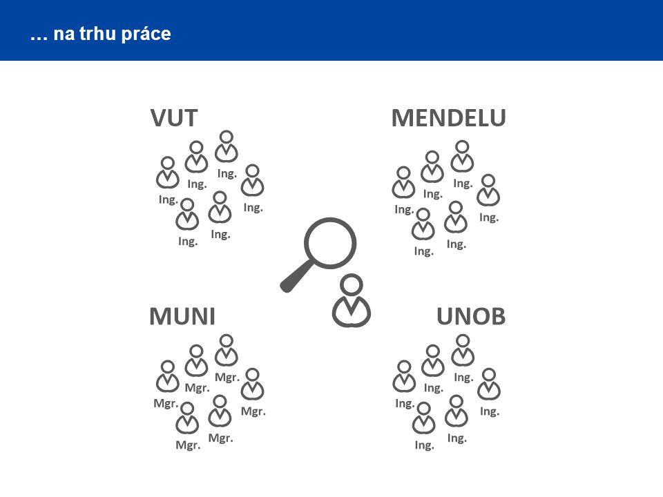 "Pozice ""Network Administrator na jobs.cz (16."