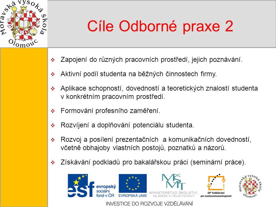 Tento projekt je spolufinancován Evropským sociálním fondem a státním rozpočtem České republiky. Cíle Odborné praxe 2  Zapojení do různých pracovních