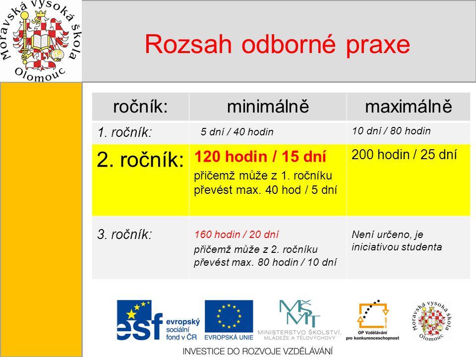 Tento projekt je spolufinancován Evropským sociálním fondem a státním rozpočtem České republiky. Rozsah odborné praxe ročník:minimálněmaximálně 1. roč