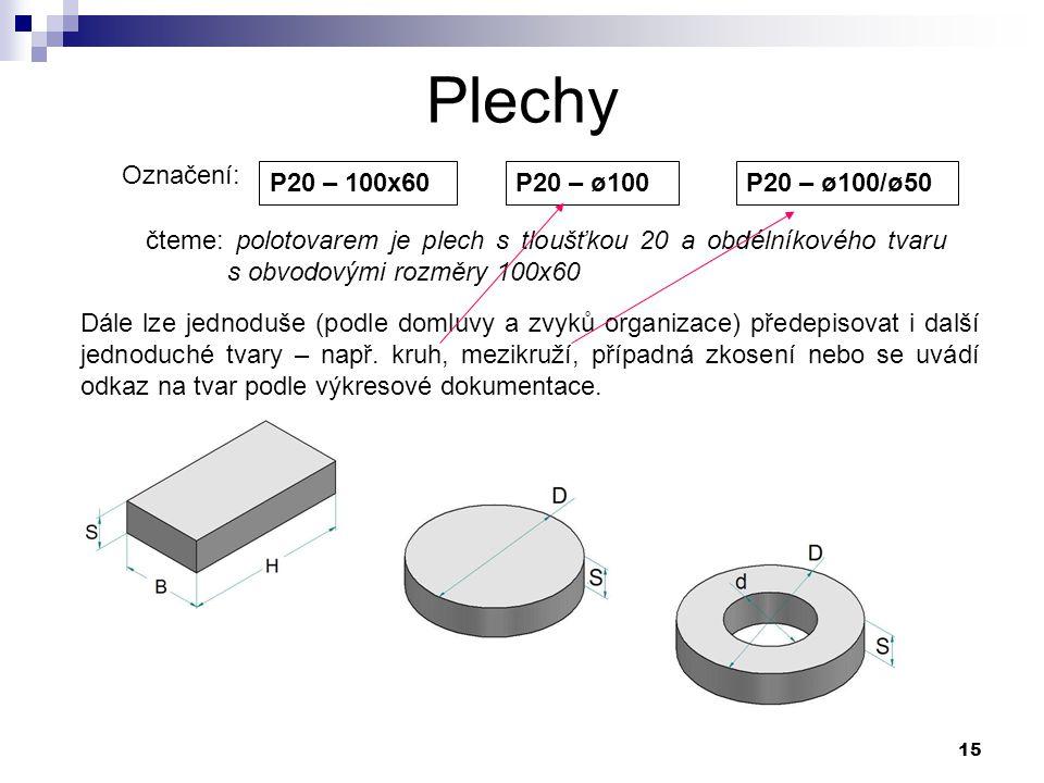 15 Plechy Označení: P20 – 100x60 čteme: polotovarem je plech s tloušťkou 20 a obdélníkového tvaru s obvodovými rozměry 100x60 Dále lze jednoduše (podl