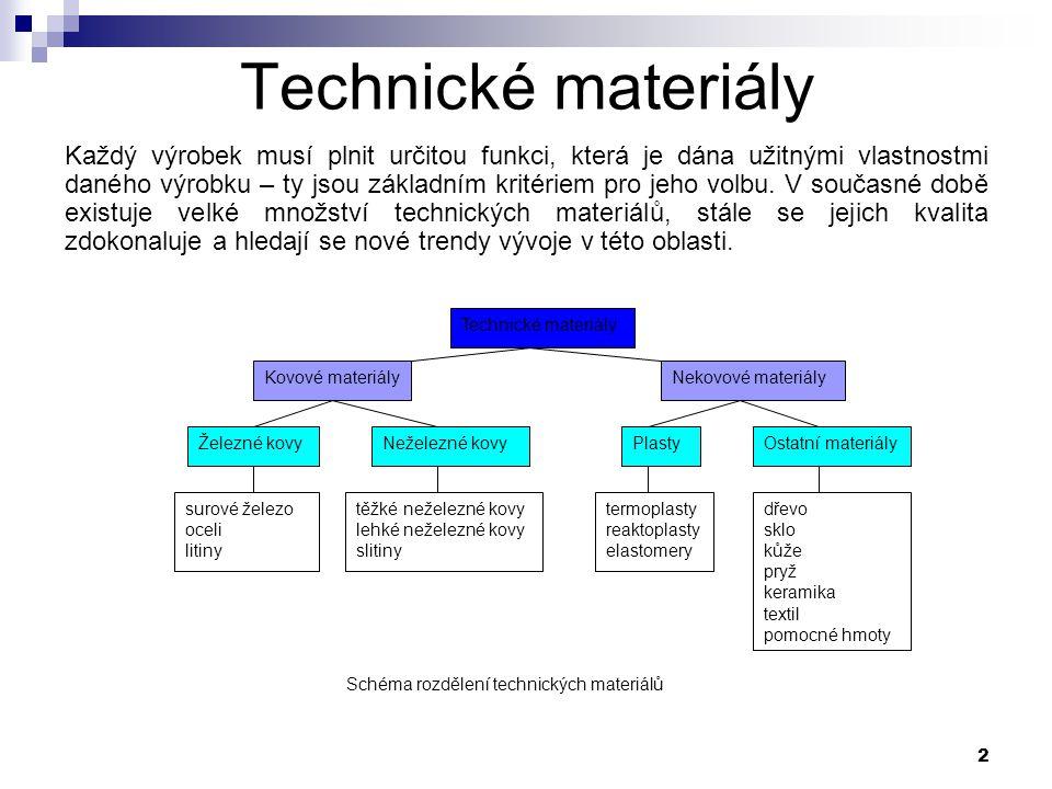 2 Technické materiály Každý výrobek musí plnit určitou funkci, která je dána užitnými vlastnostmi daného výrobku – ty jsou základním kritériem pro jeh