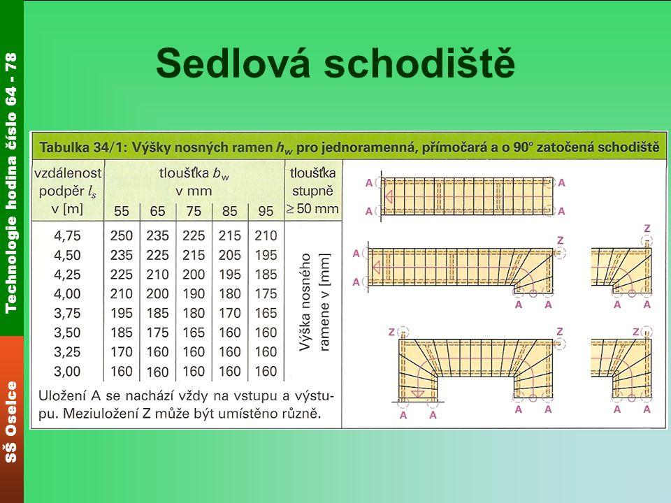 Technologie hodina číslo 64 - 78 SŠ Oselce Sedlová schodiště