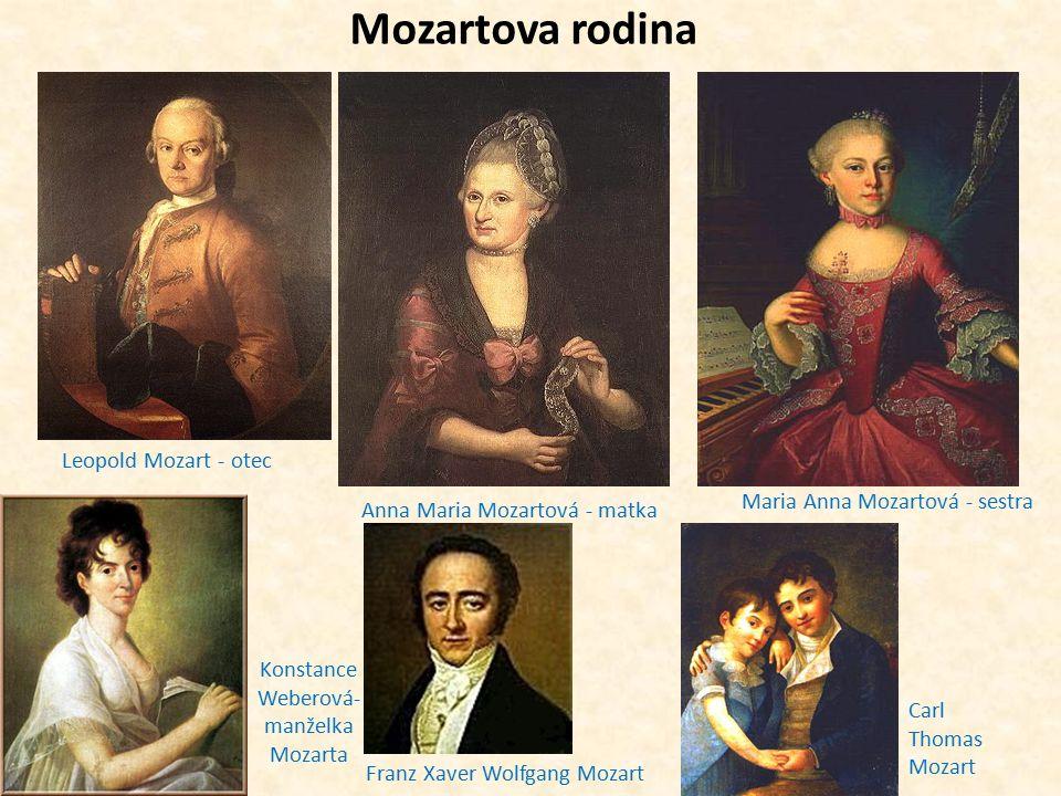 Mozartova rodina Leopold Mozart - otec Anna Maria Mozartová - matka Maria Anna Mozartová - sestra Konstance Weberová- manželka Mozarta Franz Xaver Wol
