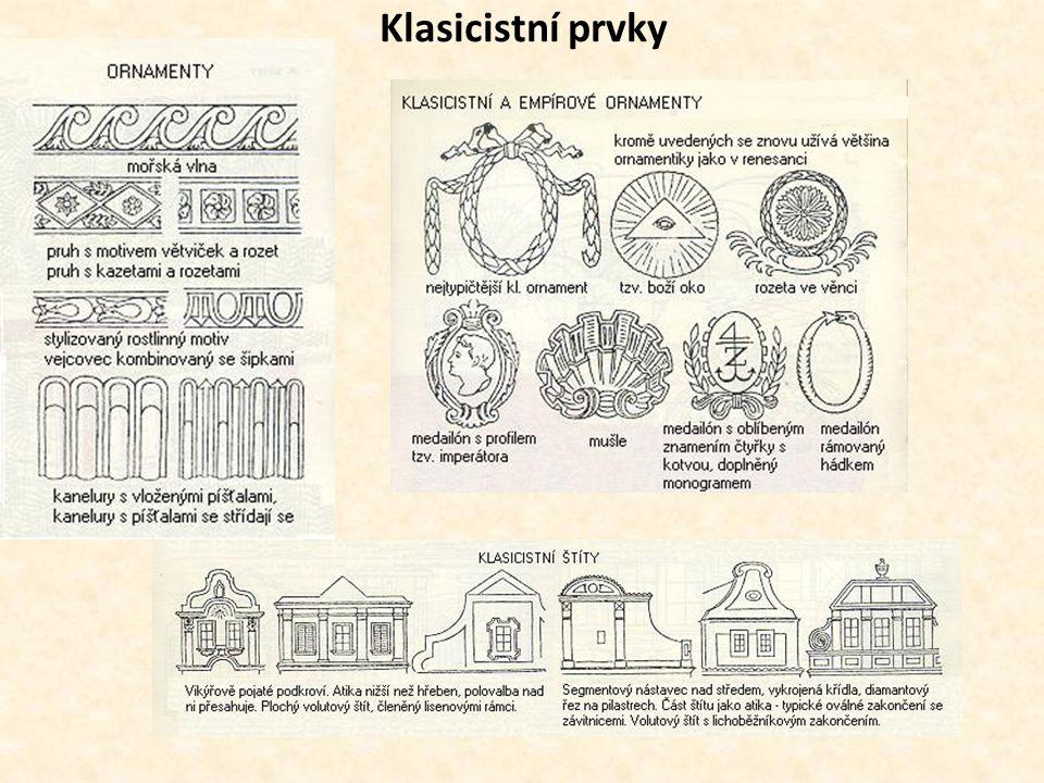Rytina zobrazující tři základní (řecké) sloupové řády.