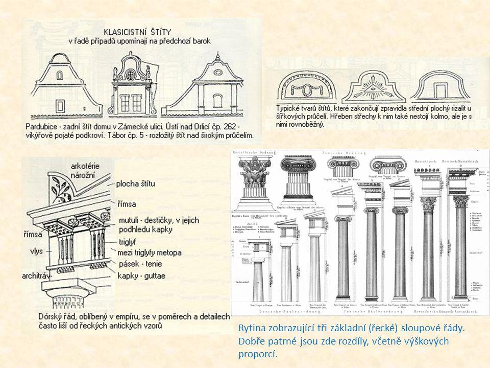 Rytina zobrazující tři základní (řecké) sloupové řády. Dobře patrné jsou zde rozdíly, včetně výškových proporcí.