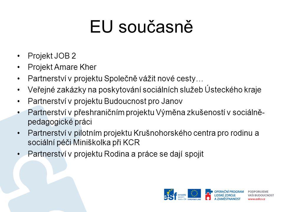 EU současně Projekt JOB 2 Projekt Amare Kher Partnerství v projektu Společně vážit nové cesty… Veřejné zakázky na poskytování sociálních služeb Ústeck