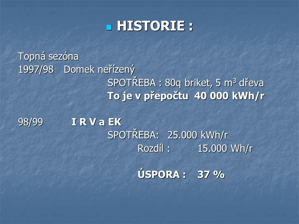 HISTORIE : HISTORIE : Topná sezóna 1997/98 Domek neřízený SPOTŘEBA : 80q briket, 5 m 3 dřeva SPOTŘEBA : 80q briket, 5 m 3 dřeva To je v přepočtu 40 000 kWh/r To je v přepočtu 40 000 kWh/r 98/99 I R V a EK SPOTŘEBA: 25.000 kWh/r SPOTŘEBA: 25.000 kWh/r Rozdíl : 15.000 Wh/r ÚSPORA : 37 %