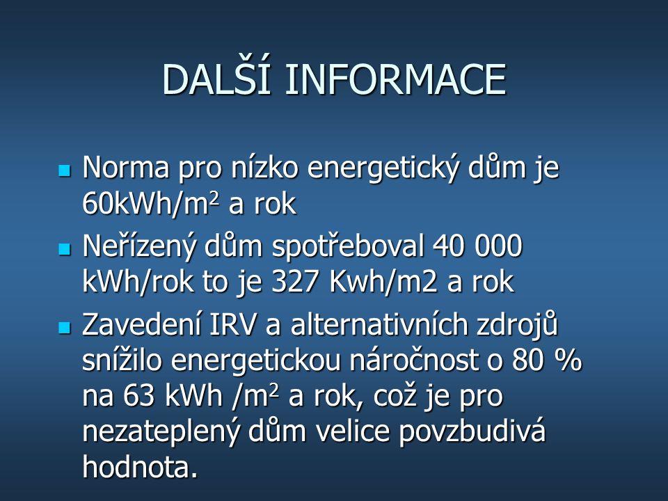 DALŠÍ INFORMACE Norma pro nízko energetický dům je 60kWh/m 2 a rok Norma pro nízko energetický dům je 60kWh/m 2 a rok Neřízený dům spotřeboval 40 000 kWh/rok to je 327 Kwh/m2 a rok Neřízený dům spotřeboval 40 000 kWh/rok to je 327 Kwh/m2 a rok Zavedení IRV a alternativních zdrojů snížilo energetickou náročnost o 80 % na 63 kWh /m 2 a rok, což je pro nezateplený dům velice povzbudivá hodnota.
