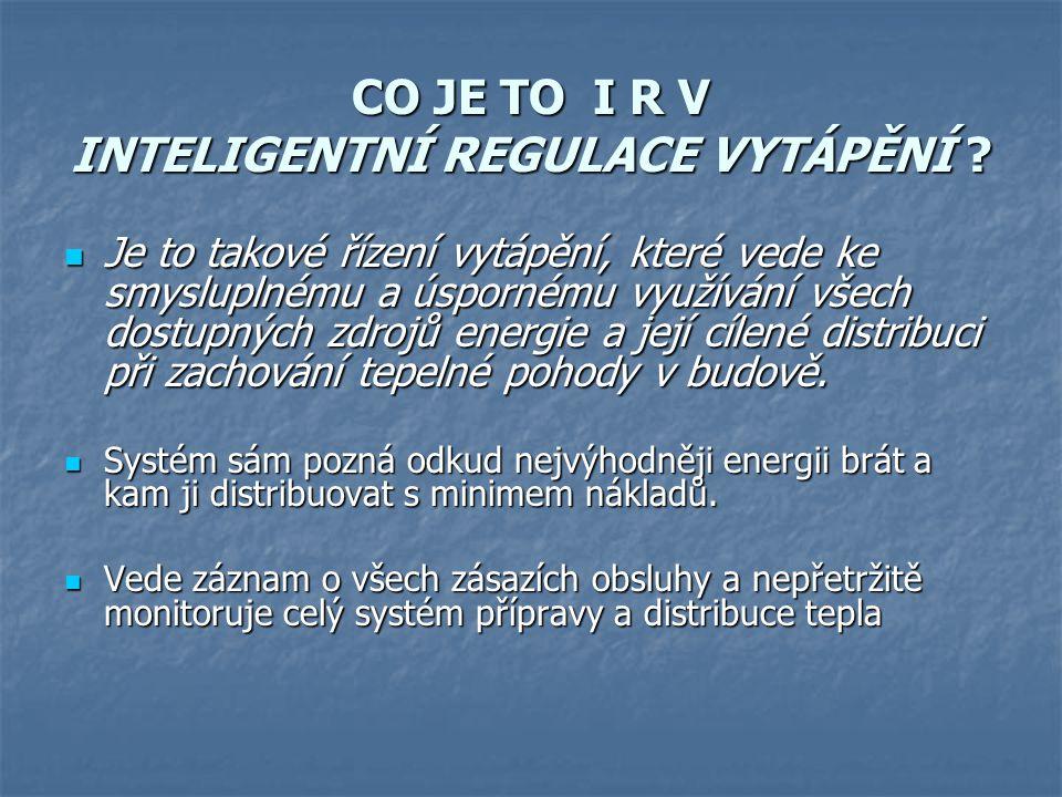 1999/2000Alternativní zdroje Spotřeba :9.000 kWh/r ( TČ, SK ) + IRVRozdíl : 16.000 kWh/r ÚSPORA : 64 % 2000/2001AZ + IRV + okna Spotřeba : 7.600kWh/r HEAT MIRRORRozdíl : 1.400kWh/r k = 0.8ÚSPORA : 15 % Celková úspora činí 40 000 - 7 600 = 32 400 kWh